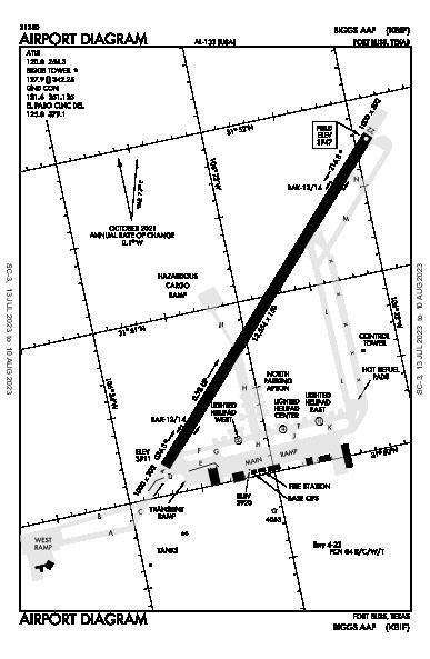 Biggs Aaf (Fort Bliss) Airport (Fort Bliss/El Paso/, TX): KBIF Airport Diagram
