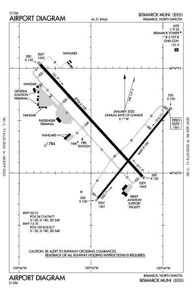Bismarck Muni Airport (Bismarck, ND): KBIS Airport Diagram