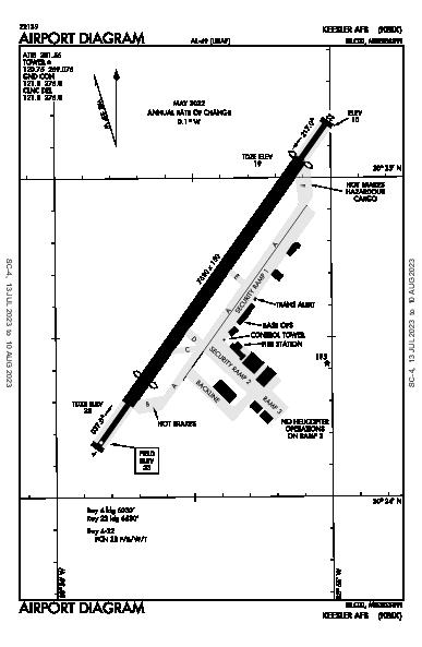 Keesler Afb Airport (Biloxi, MS): KBIX Airport Diagram