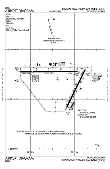 Brooksville-Tampa Bay Rgnl Airport (Brooksville, FL): KBKV Airport Diagram