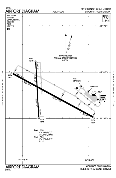 Brookings Rgnl Airport (Brookings, SD): KBKX Airport Diagram
