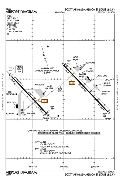 Scott Afb/Midamerica Airport (Belleville, IL): KBLV Airport Diagram