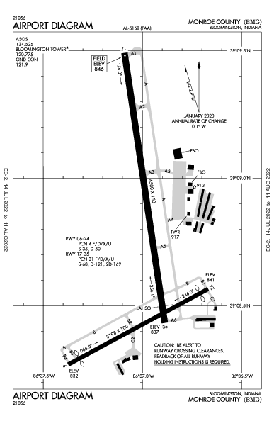 Monroe County Airport (Bloomington, IN): KBMG Airport Diagram