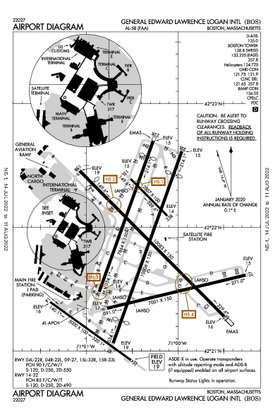 Boston Logan Intl Airport (Boston, MA): KBOS Airport Diagram