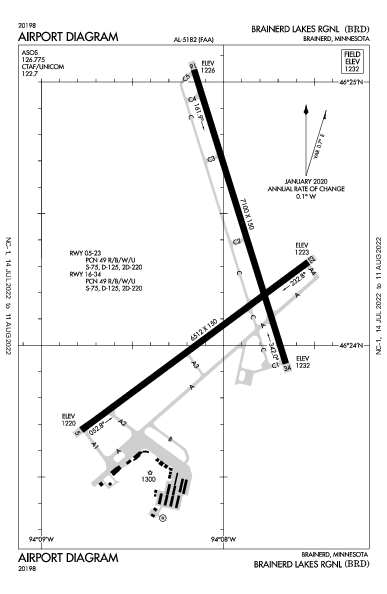 Brainerd Lakes Rgnl Airport (Brainerd, MN): KBRD Airport Diagram