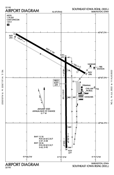 Southeast Iowa Rgnl Airport (Burlington, IA): KBRL Airport Diagram