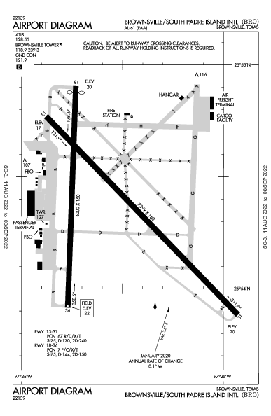 Brownsville Intl Airport (ブラウンズビル, テキサス州): KBRO Airport Diagram