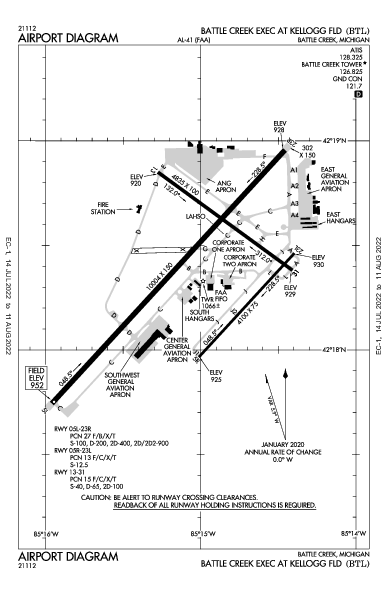 W K Kellogg Airport (Battle Creek, MI): KBTL Airport Diagram