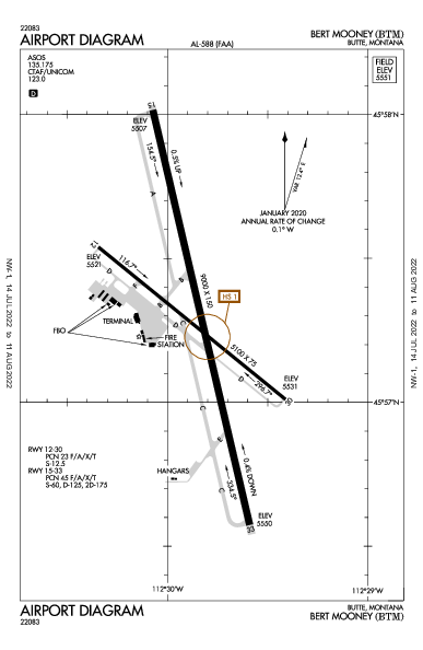 Bert Mooney Airport (Butte, MT): KBTM Airport Diagram