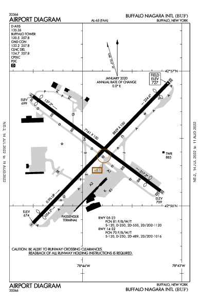 버팔로 나이아가라 국제공항 Airport (Buffalo, NY): KBUF Airport Diagram