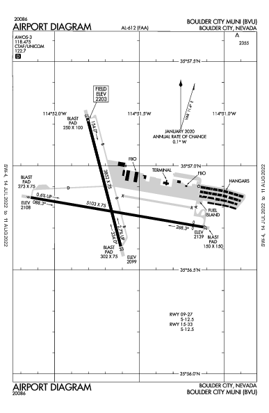 Boulder City Muni Airport (Boulder City, NV): KBVU Airport Diagram