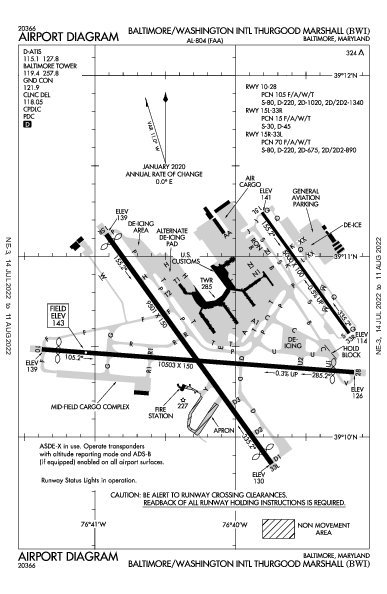 Int'l Thurgood Marshall de Baltimore-Washington Airport (Baltimore, MD): KBWI Airport Diagram