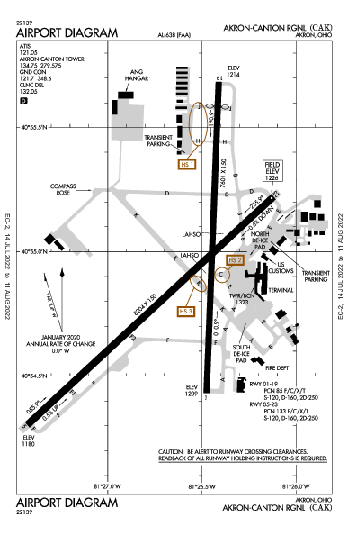 Akron-Canton Rgnl Airport (Акрон, Огайо): KCAK Airport Diagram