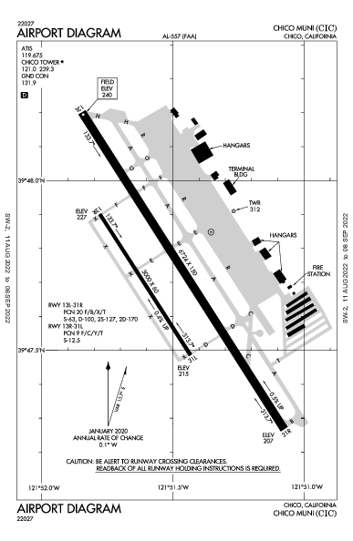 Chico Muni Airport (Chico, CA): KCIC Airport Diagram