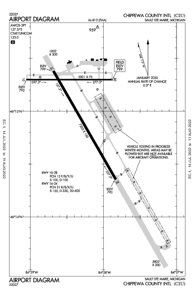 Chippewa County Intl Airport (Sault Ste Marie, MI): KCIU Airport Diagram