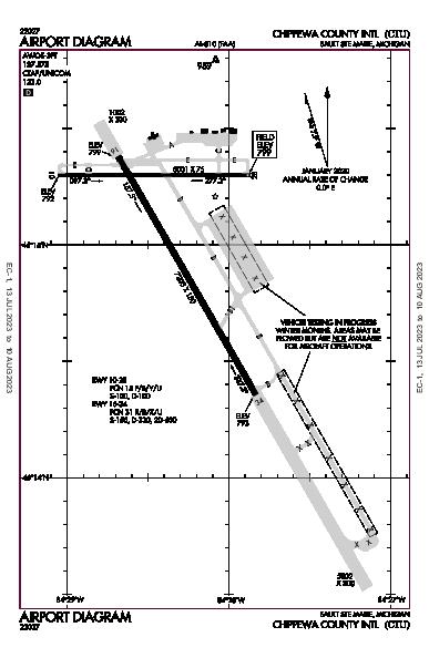 Chippewa County Intl Airport (Sault Ste Marie, MI): KCIU Airport Diagram
