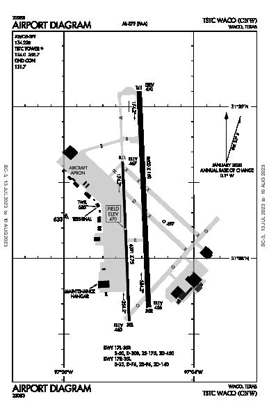 Tstc Waco Airport (Waco, TX): KCNW Airport Diagram