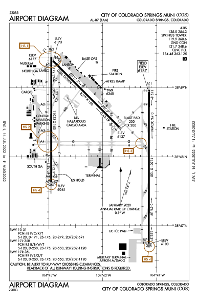 Colorado Sprgs Muni Airport (Colorado Springs, CO): KCOS Airport Diagram