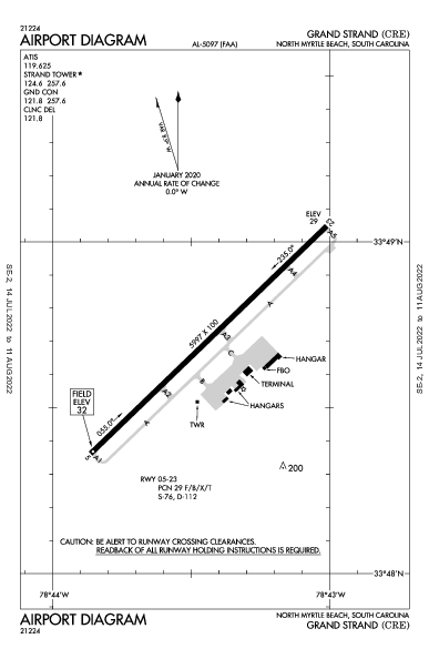 Grand Strand Airport (North Myrtle Beach, SC): KCRE Airport Diagram