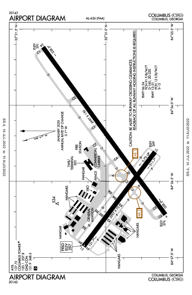Columbus Airport (Коламбус, Джорджия): KCSG Airport Diagram