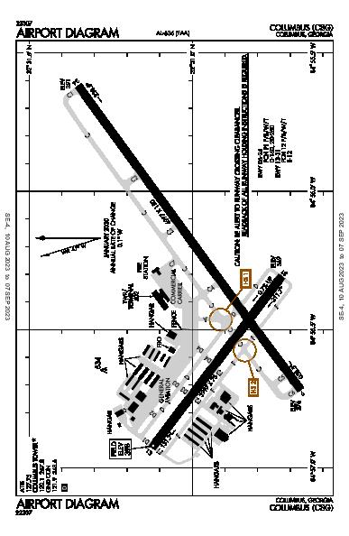 Columbus Airport (Columbus, GA): KCSG Airport Diagram