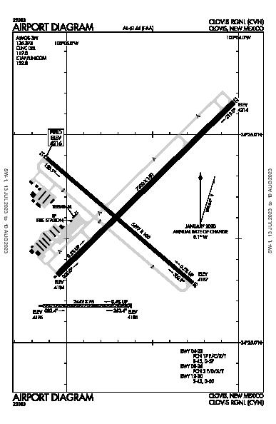 Clovis Rgnl Airport (Clovis, NM): KCVN Airport Diagram