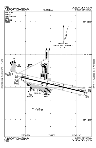 Carson Airport (Carson City, NV): KCXP Airport Diagram