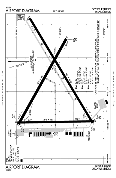 Decatur Airport (Decatur, IL): KDEC Airport Diagram