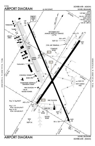 Dover Afb Airport (دوفر، ديلاوير): KDOV Airport Diagram
