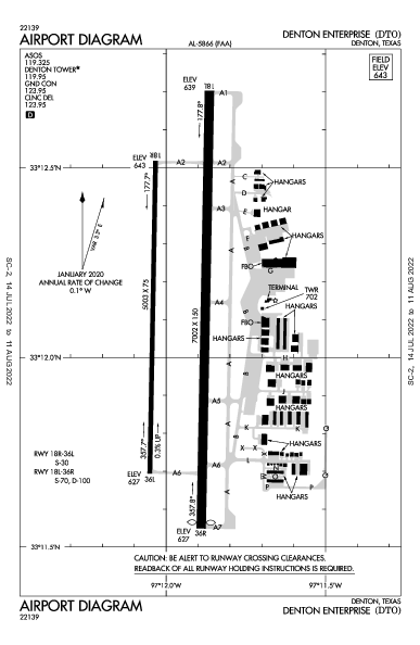 Denton Muni Airport (Denton, TX): KDTO Airport Diagram