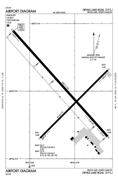 Devils Lake Rgnl Airport (Devils Lake, ND): KDVL Airport Diagram