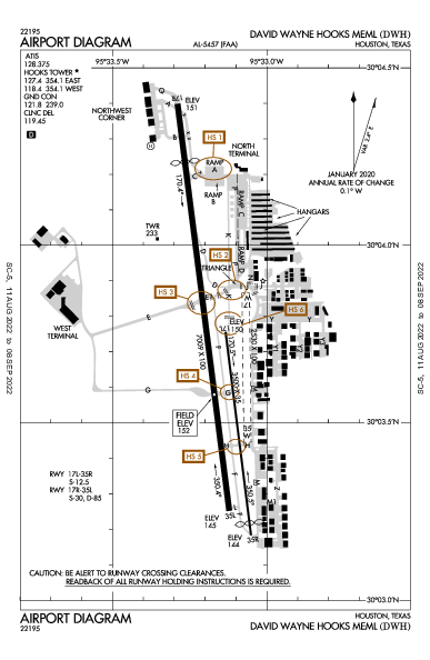 Hooks Mem Arpt Airport (Houston, TX): KDWH Airport Diagram