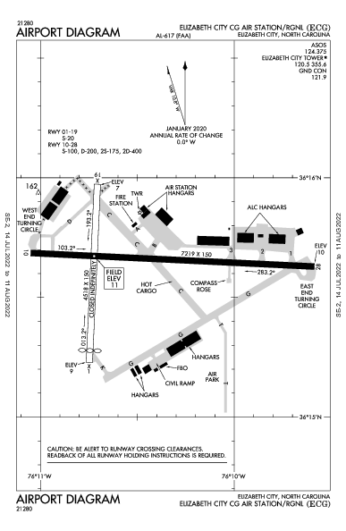 Elizabeth City Rgnl Airport (Elizabeth City, NC): KECG Airport Diagram