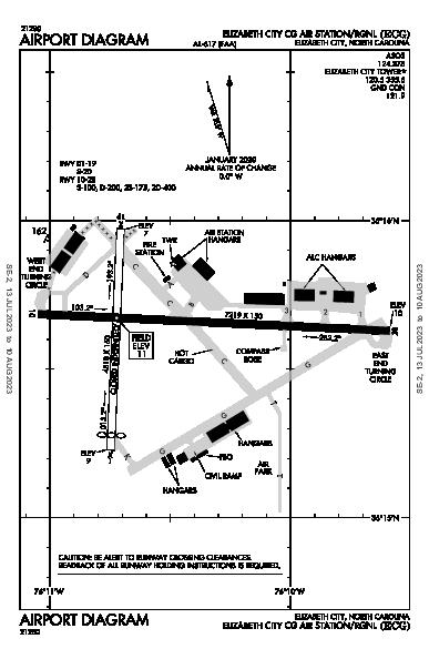 Elizabeth City Rgnl Airport (Elizabeth City, NC): KECG Airport Diagram