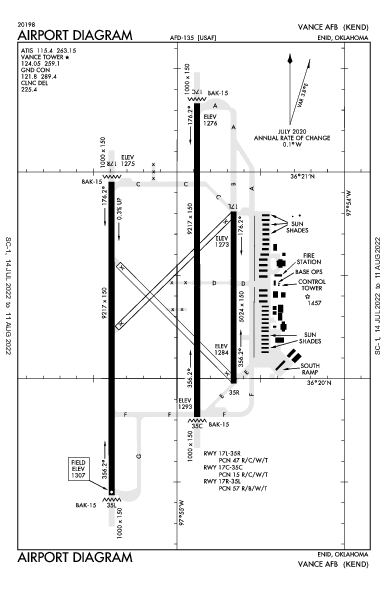 Vance Afb Airport (Enid, OK): KEND Airport Diagram