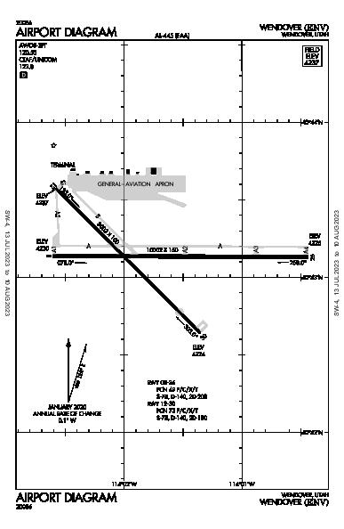 Wendover Airport (Wendover, UT): KENV Airport Diagram