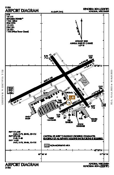 Kenosha Rgnl Airport (Kenosha, WI): KENW Airport Diagram