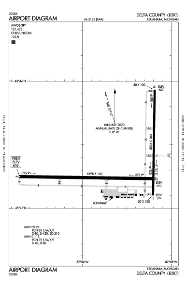 Delta County Airport (Escanaba, MI): KESC Airport Diagram