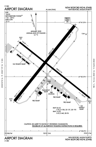 New Bedford Rgnl Airport (New Bedford, MA): KEWB Airport Diagram
