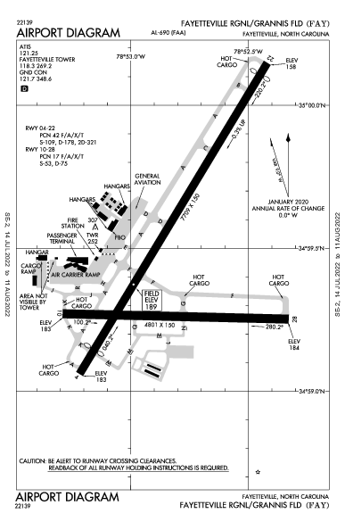 Fayetteville Rgnl Airport (Fayetteville, NC): KFAY Airport Diagram