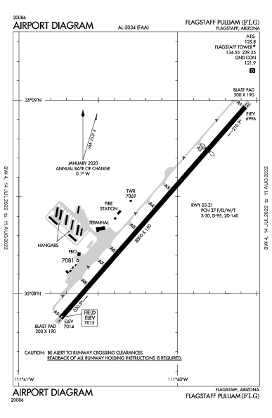 Flagstaff Pulliam Airport (Flagstaff, AZ): KFLG Airport Diagram