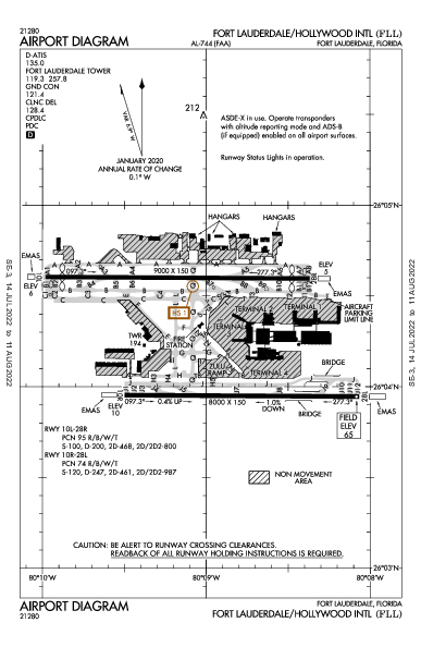 Fort Lauderdale Intl Airport (Fort Lauderdale, FL): KFLL Airport Diagram
