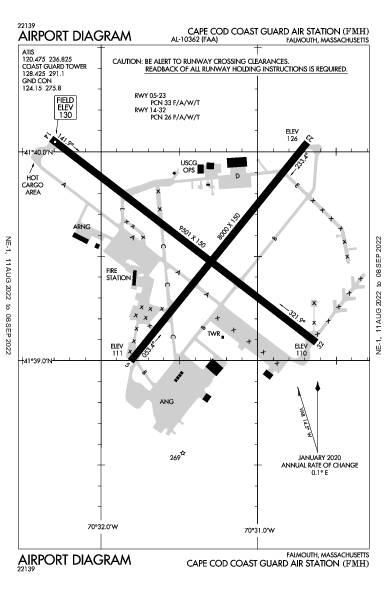 Cape Cod Coast Guard Air Station Airport (Falmouth, MA): KFMH Airport Diagram