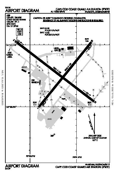 Cape Cod Coast Guard Air Station Airport (Falmouth, MA): KFMH Airport Diagram
