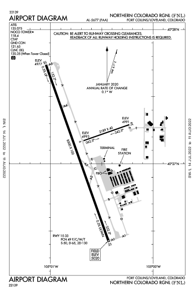 Ft Collins-Loveland Regional Airport (Fort Collins/Loveland, CO): KFNL Airport Diagram