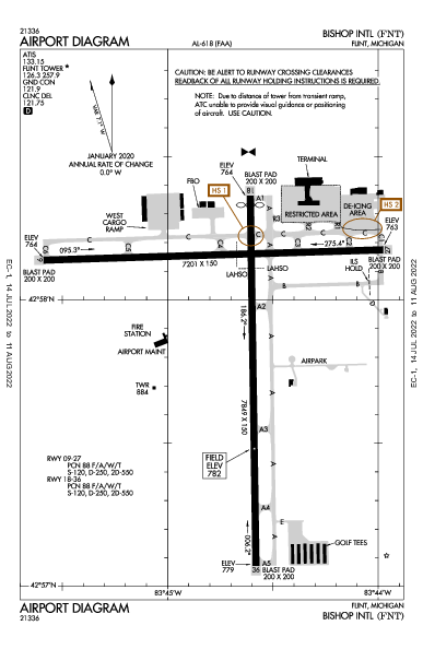 Bishop Intl Airport (Flint, MI): KFNT Airport Diagram