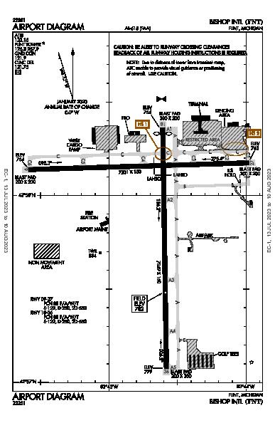 Bishop Intl Airport (Flint, MI): KFNT Airport Diagram