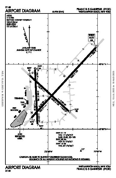 Francis S Gabreski Airport (Westhampton Beach, NY): KFOK Airport Diagram