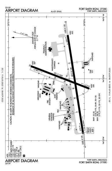 Fort Smith Rgnl Airport (Fort Smith, AR): KFSM Airport Diagram