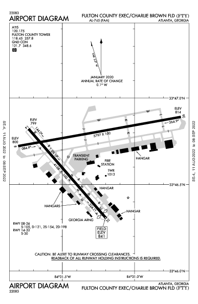 Fulton County  Airport (애틀랜타): KFTY Airport Diagram